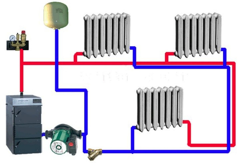 Схема подключения радиаторов отопления в частном доме